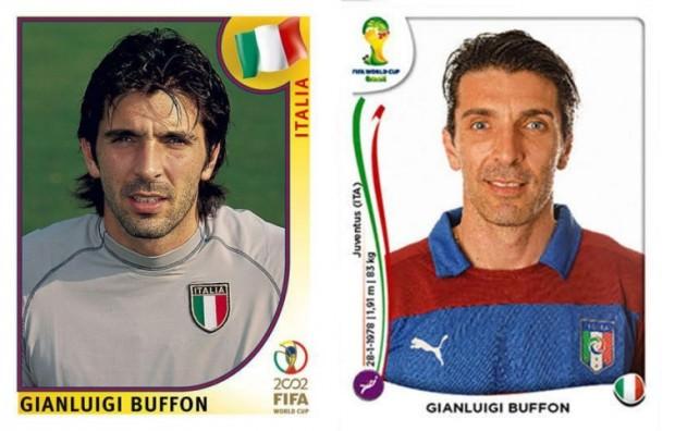 Buffon kiedyś i dzisiaj