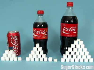 fakty o Coca Cola