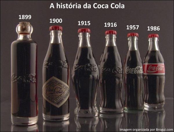 Opakowania kiedyś i dzisiaj -  Coca Cola