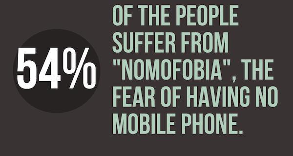 nomofobia fakt