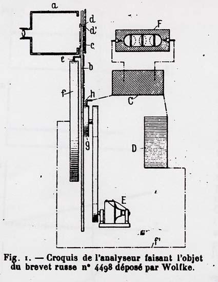 Telektroskop Mieczysław Wolfke