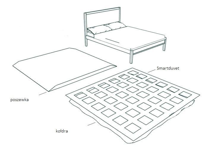 Smartduvet - sposób montażu