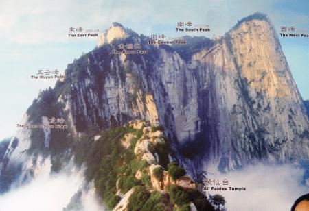 Chiny - Hua Shan, najtrudniejszy szlak turystyczny w Chinach