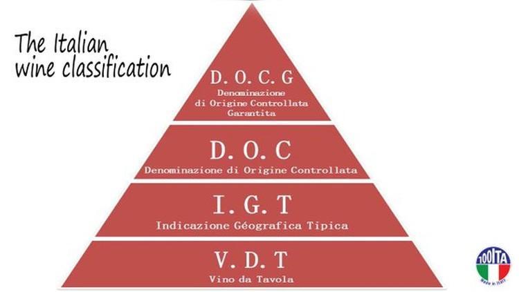 piramida win