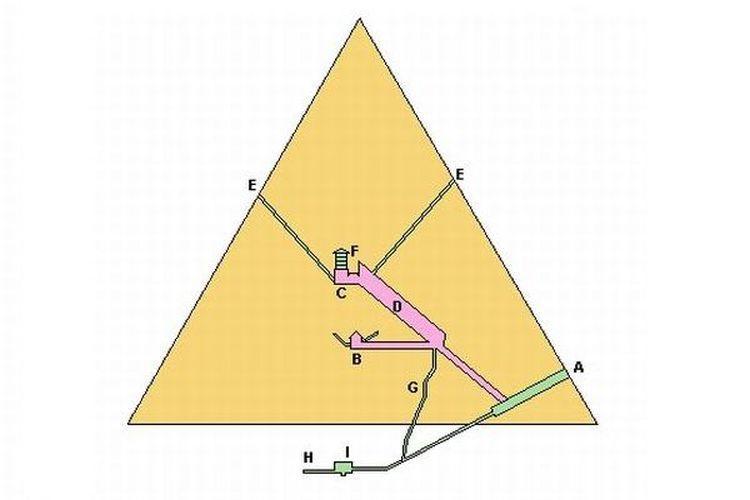 przekroj piramidy cheopsa