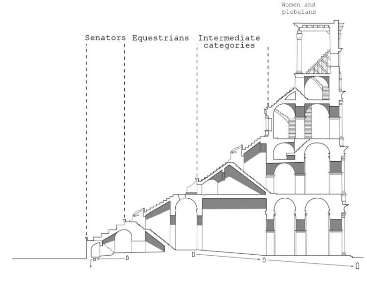 układ miejsc w Koloseum