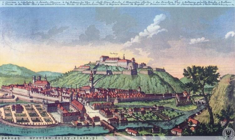 panaroma Kłodzka datowana na lata1730-1750