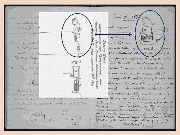 Fragmenty zastrzeżenia patentowego Graya z 14 lutego 1876 roku i wpisu w notatniku Bella z 8 marca ukazujące ich podobieństwo